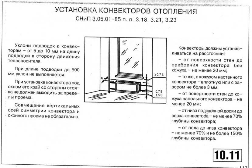 Гост 31311-2005