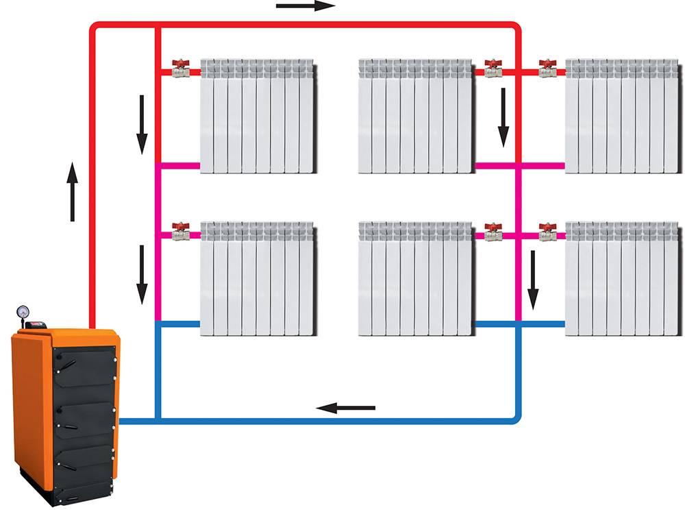 Основные схемы водяного отопления | грейпей