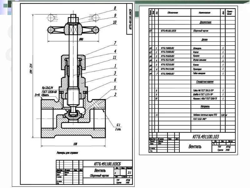 Выбор и установка вентиля для водопровода