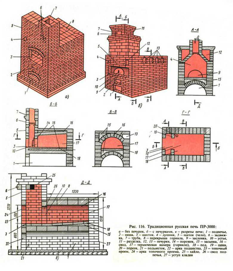 Строительство печи своими руками: как построить печь в доме, строим печь по фото и видео примерам