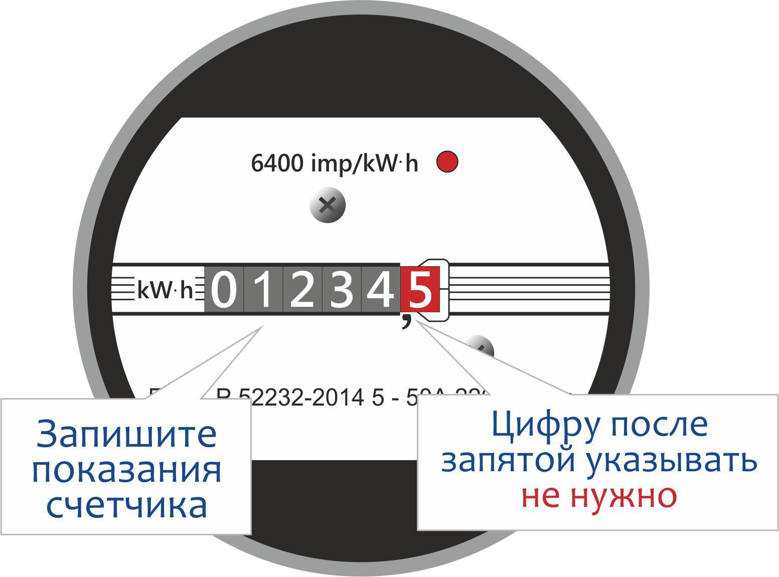 Как передать показания электросчетчика за электроэнергию