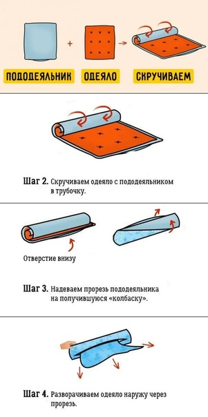 Как сшить пододеяльник с отверстием сбоку пошаговая инструкция