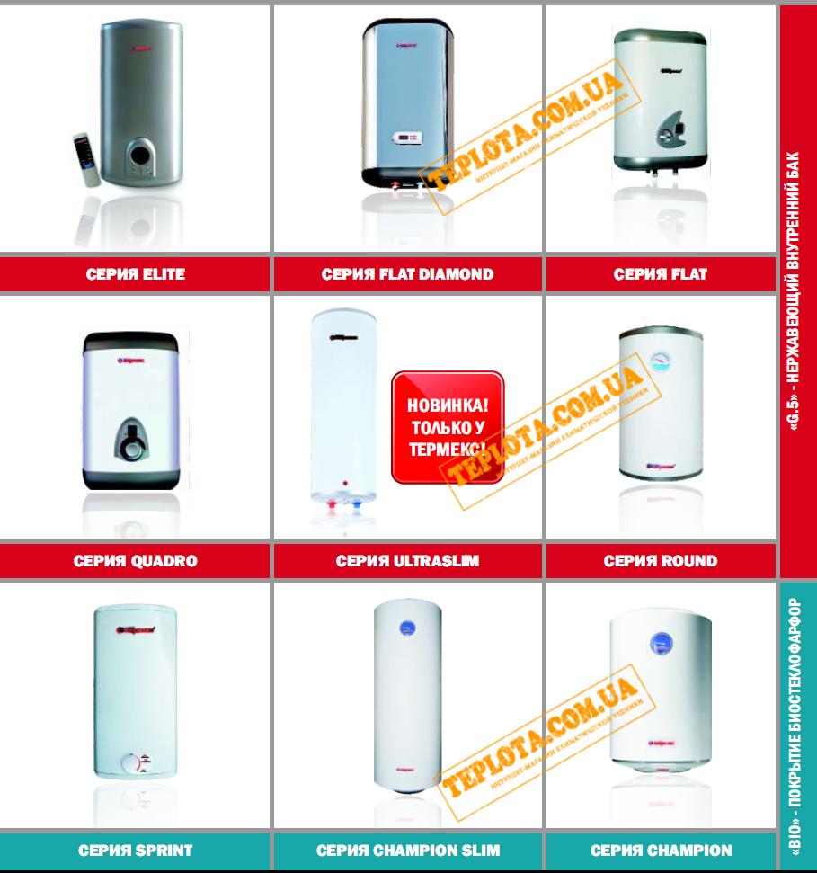 Как работает водонагреватель термекс на 100 литров от фирмы «thermex»: инструкция по эксплуатации и применению