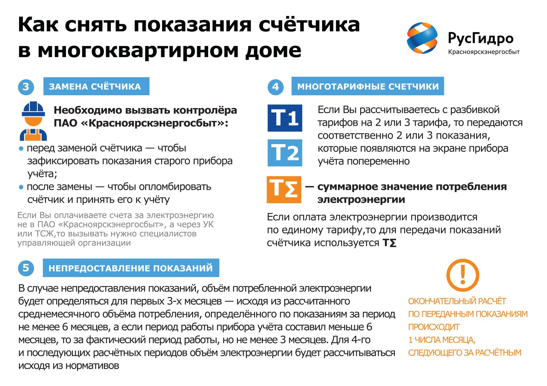 Передача данных показания счетчиков электроэнергии для жителей москвы в 2019 году! передача показателей через сайт mos.ru и мосэнергосбыт!