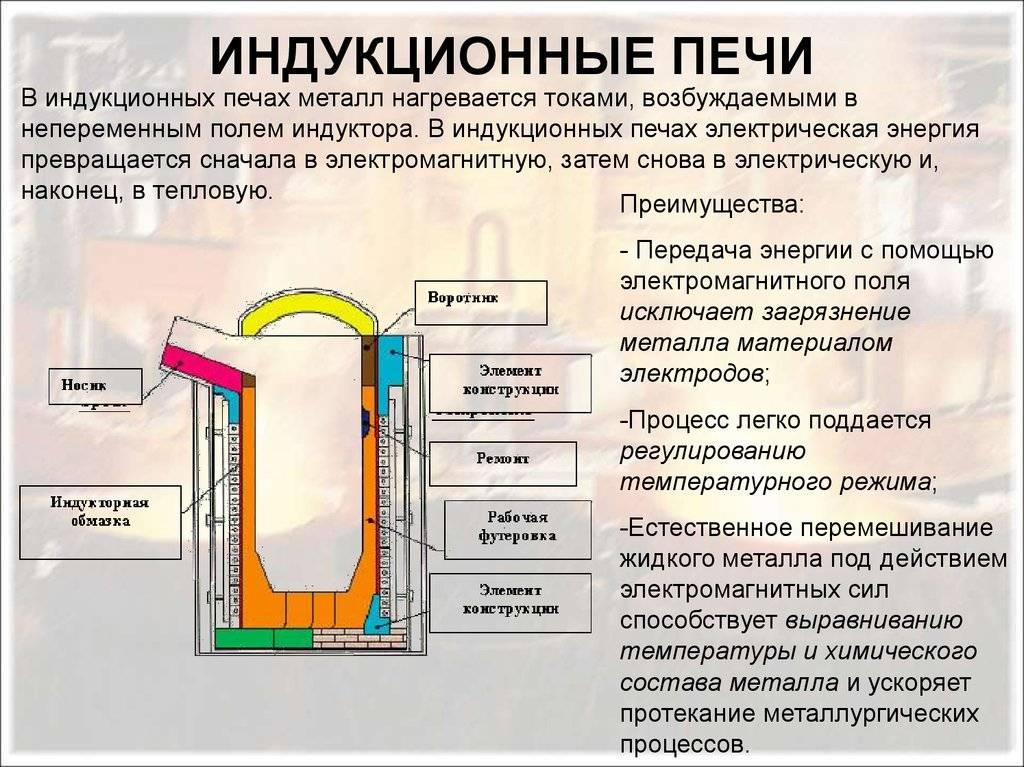 Виды водяного отопления – системы, разводка, плюсы и минусы