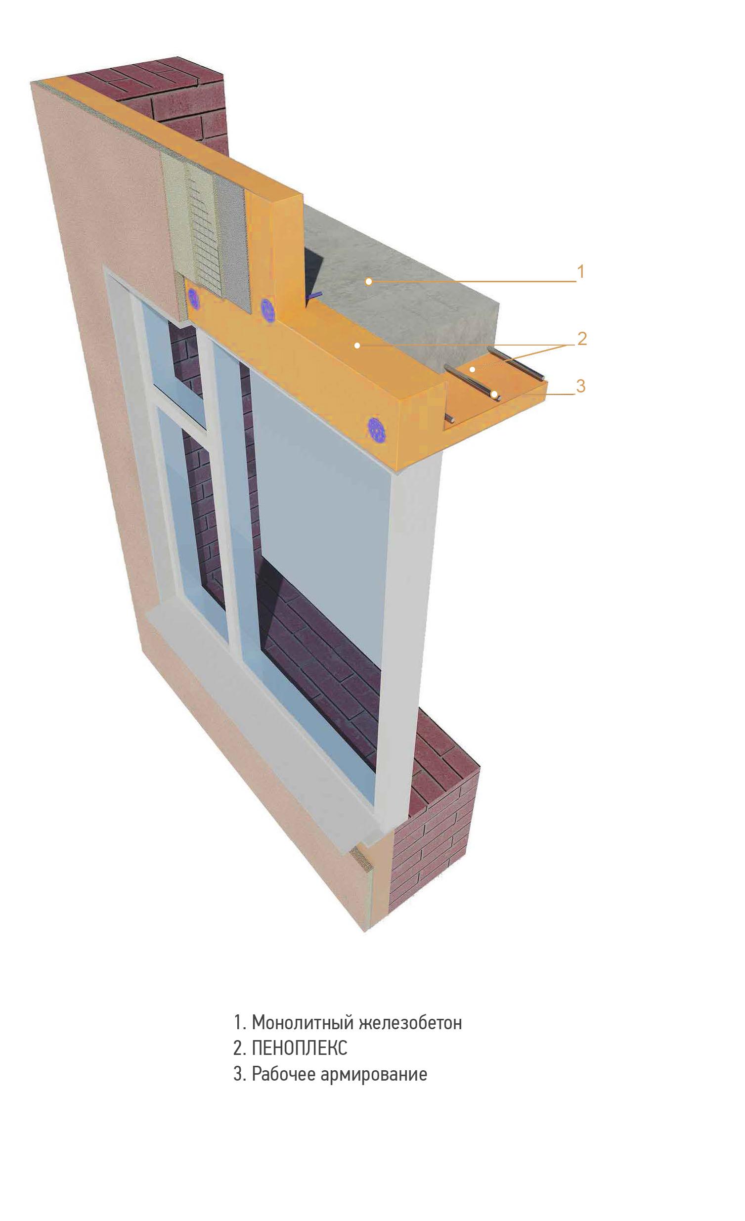 Оконные перемычки: железобетонные варианты между окнами в доме из газобетона, размеры конструкций для дверей по госту, как сделать для дверных проемов