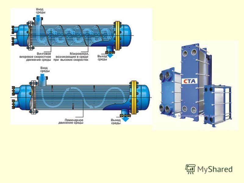 Теплообменник труба в трубе: схема и принцип работы, устройство