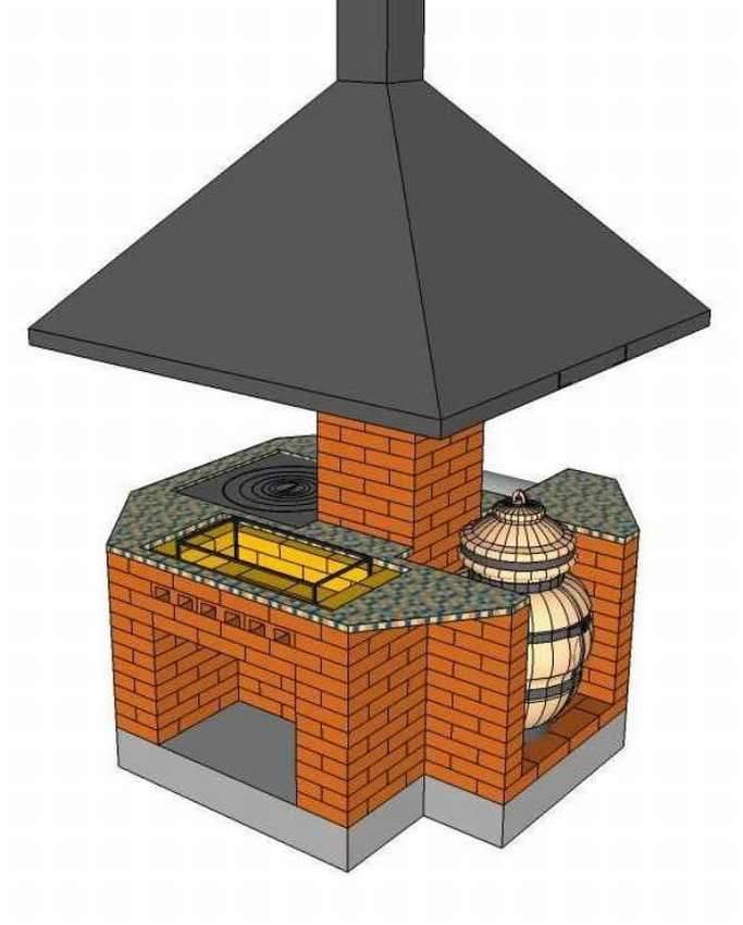 Барбекю из кирпича - лучшие идеи и советы по постройке и размещению