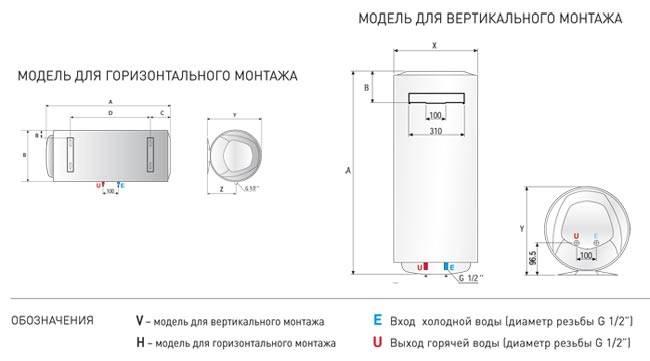 Как включить бойлер (водонагреватель)? порядок действий