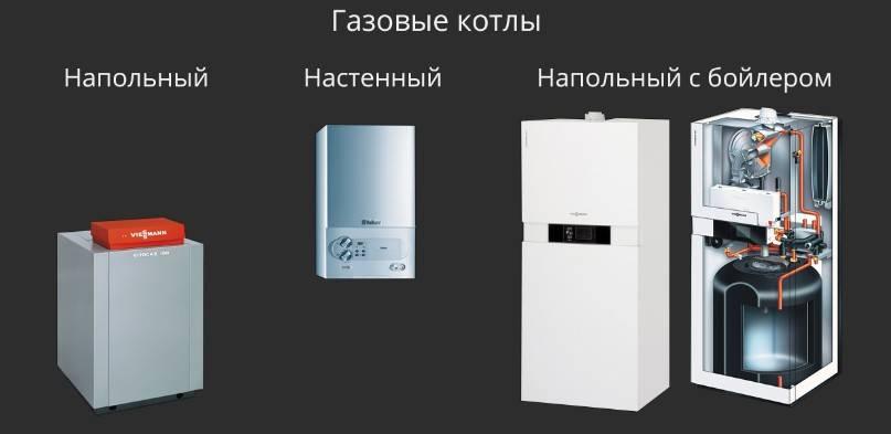 Какой газовый котел лучше для отопления дома