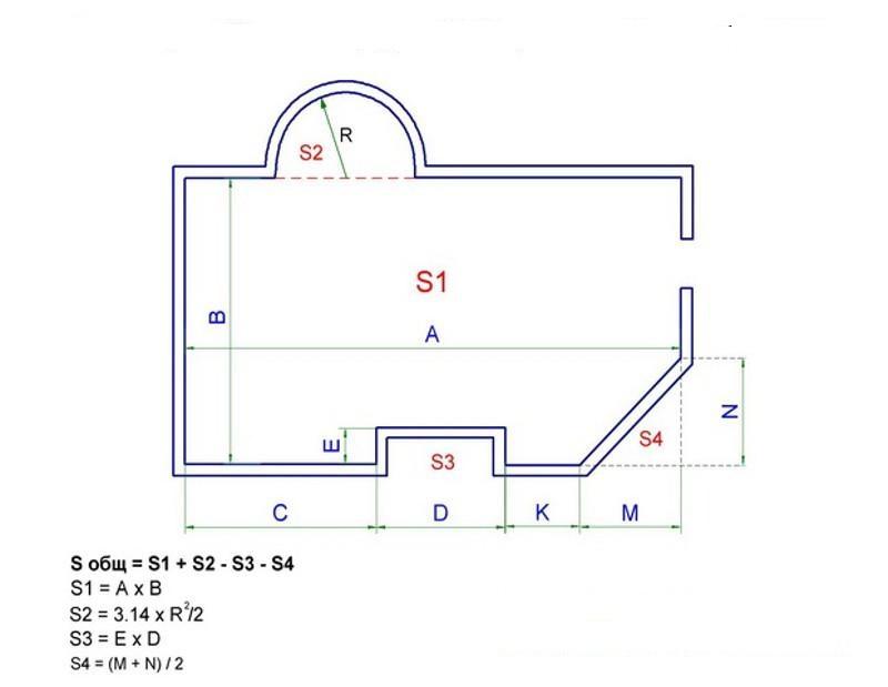 Как посчитать квадратуру комнаты, стен, потолка, пола