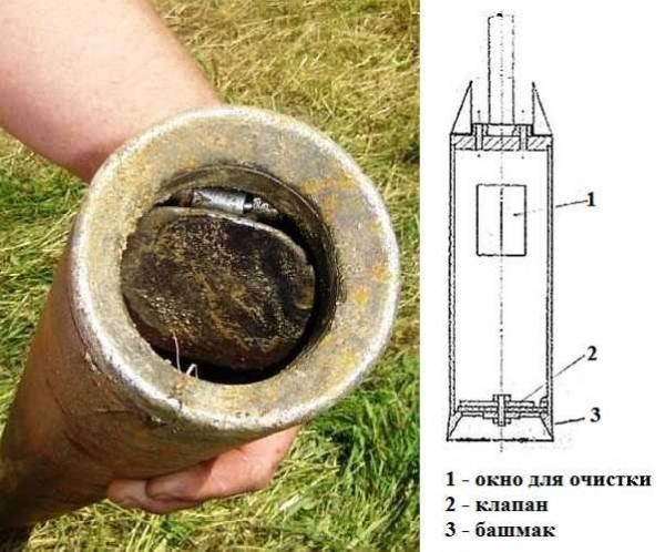 Бурение скважины желонкой: полный обзор технологии бурения ударно-канатным методом