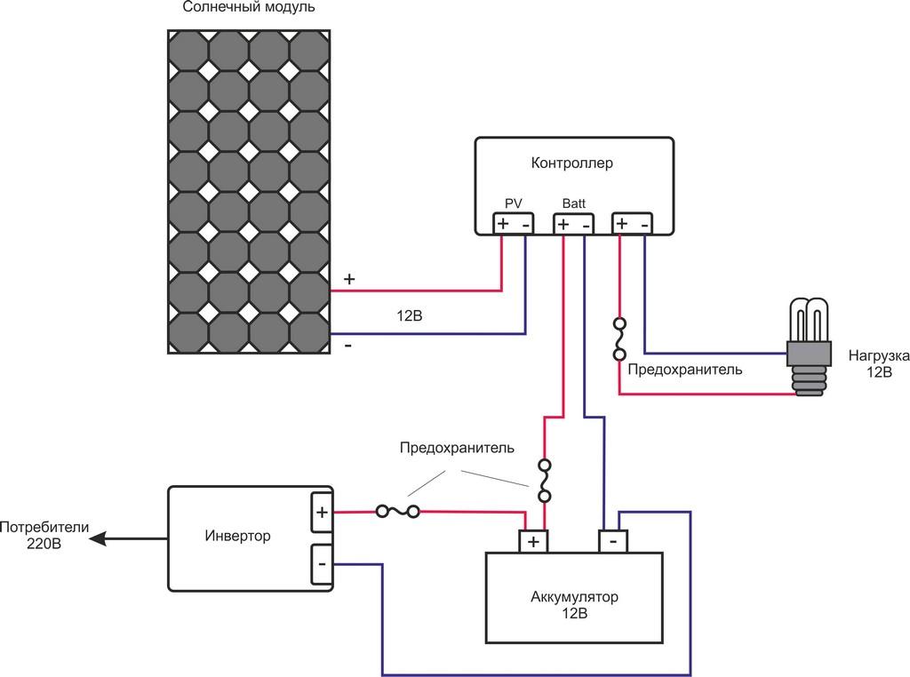 Аккумуляторы для солнечных батарей - выбор модуля, схема подключения и комплектность