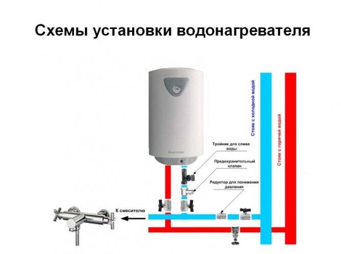 Установка накопительного электрического водонагревателя своими руками, схема, монтаж и подключение