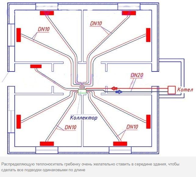 Открытая система отопления