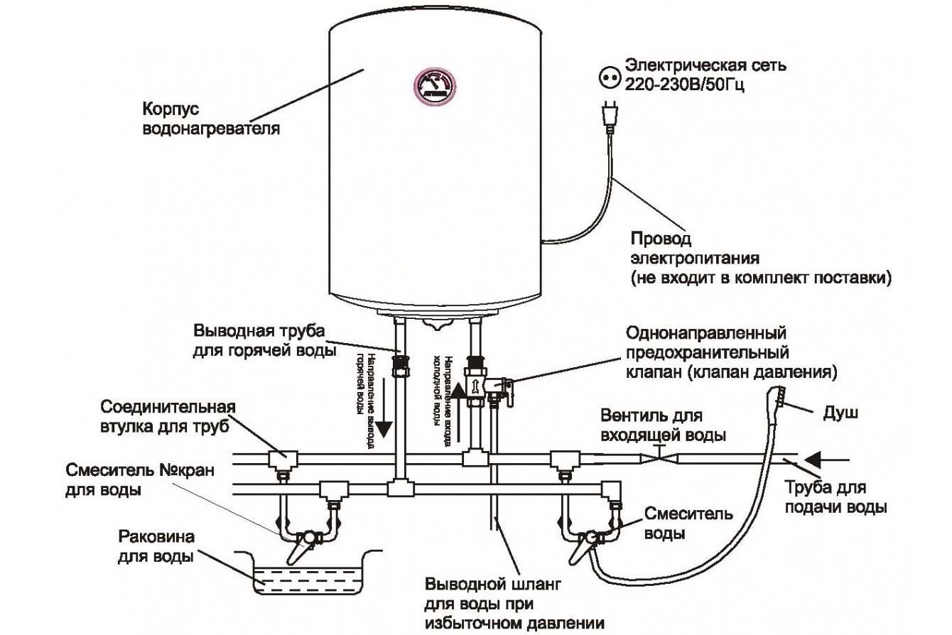 Схема подключения бойлера к водопроводу своими руками, видео