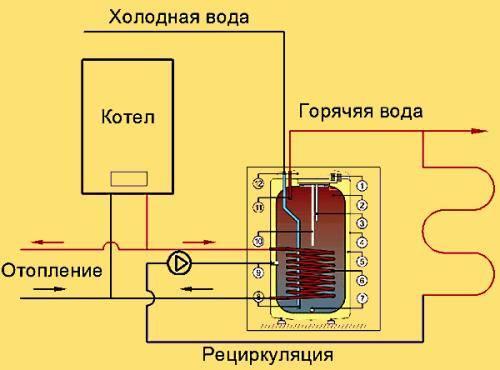 Водонагреватель своими руками: самодельный электрический бойлер, конструкция промышленных вариантов
