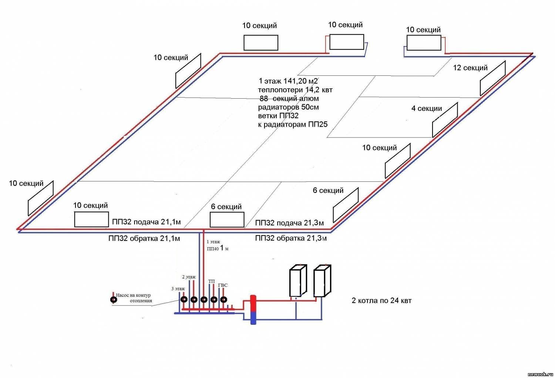 Расчет диаметра трубы для отопления: какой выбрать, сечение и толщина полипропиленовых труб
