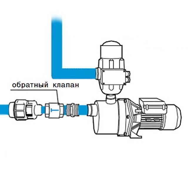 Обратный клапан для воды для насоса - типы, принцип работы, монтаж