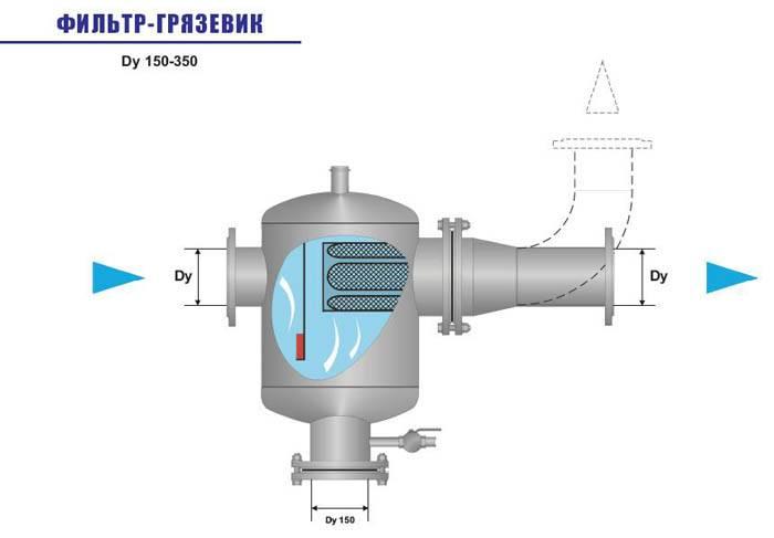 Грязевики для систем отопления | гид по отоплению