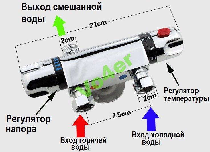 Как работает смеситель с термостатом: конструкция, принцип работы, инструкция по покупке и использованию