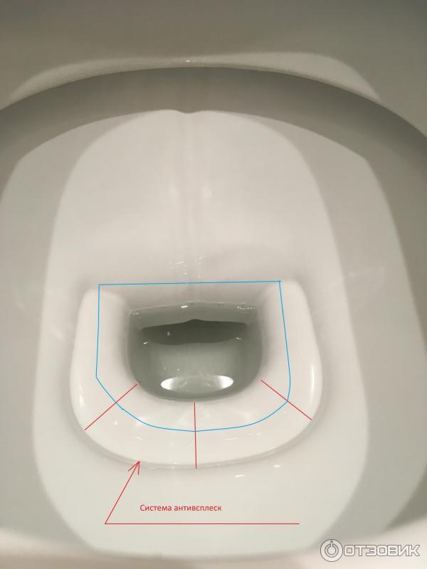 Что такое антивсплеск в унитазе: система, инструкция по выбору, конструкция чаши и сливного выхода, микролифт