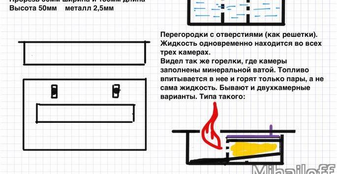 Биокамин своими руками — пошаговая инструкция с чертежами и видео