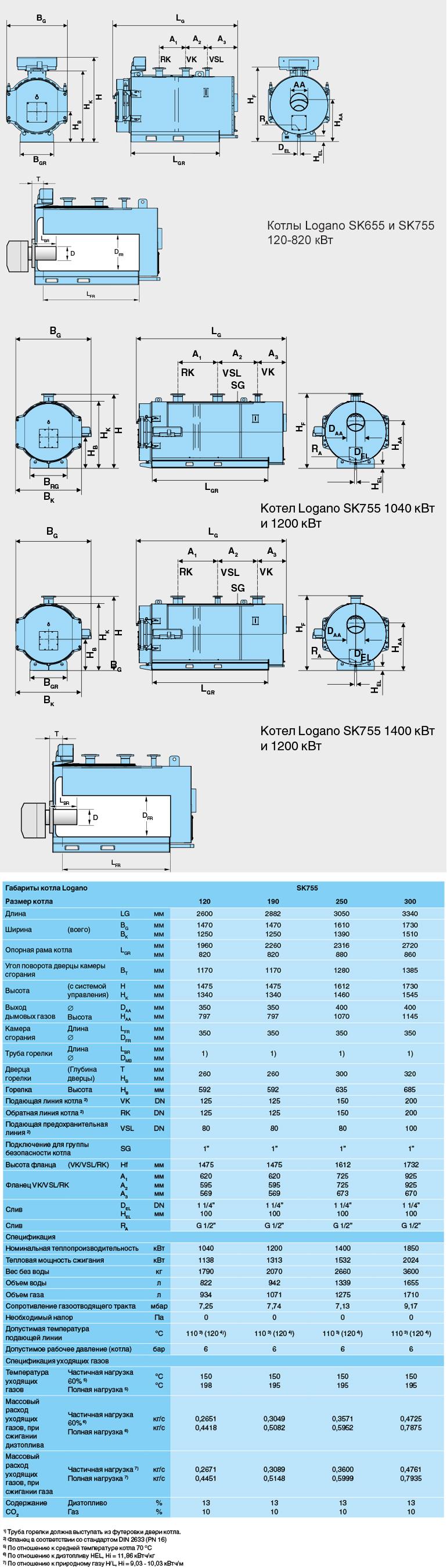 Радиаторы отопления buderus (35 фото): стальные панельные устройства, технические характеристики моделей