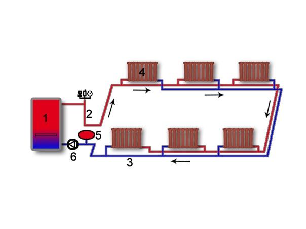 Три схемы двухтрубной системы отопления, схема тихельмана