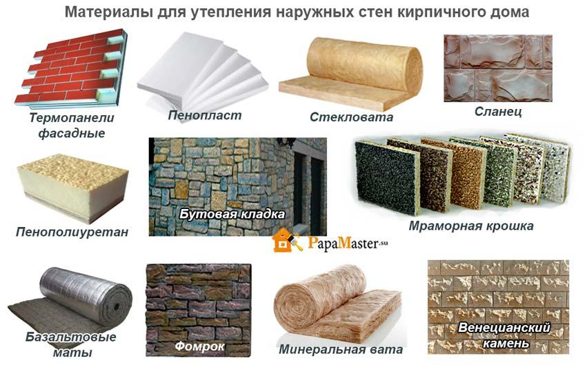 Теплоизоляционные материалы: виды,описание,фото,свойства