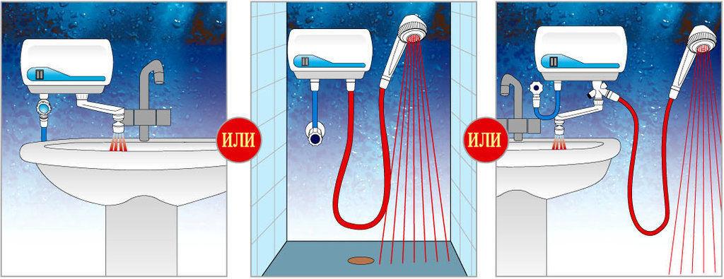 Установка водонагревателя - общие рекомендации и стоимость монтажа