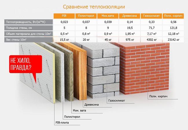 Размеры утеплителя минеральная вата