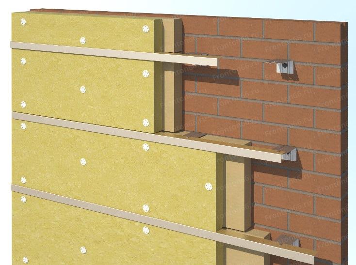 Утепление кирпичных стен – материалы и монтаж