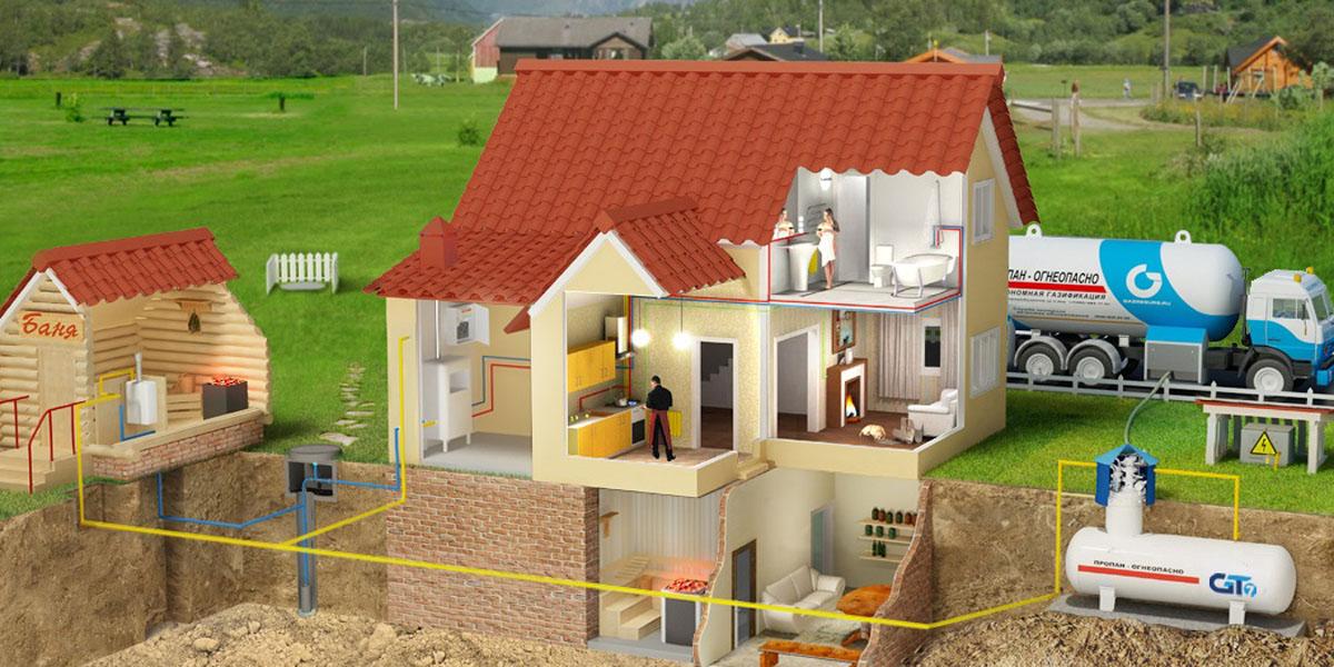 Мнение экспертов, отзывы, цены: газгольдеры для загородного дома