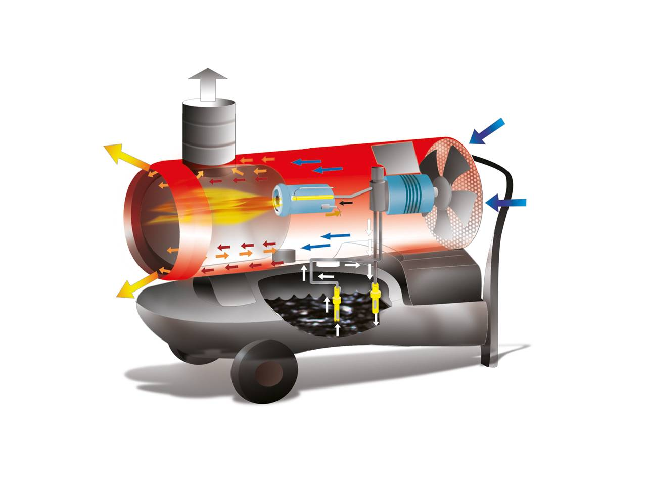 Тепловые пушки: область применения, конструкция, виды, критерии выбора