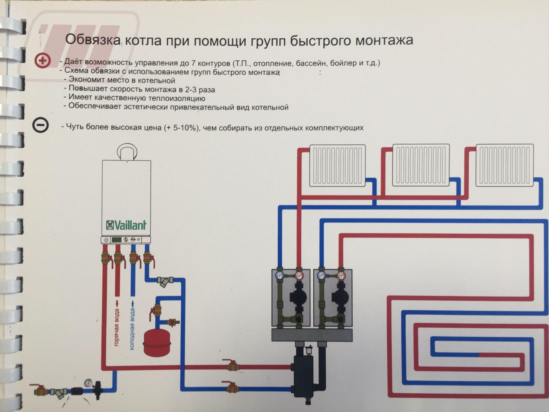 Лучевая система отопления для частного дома