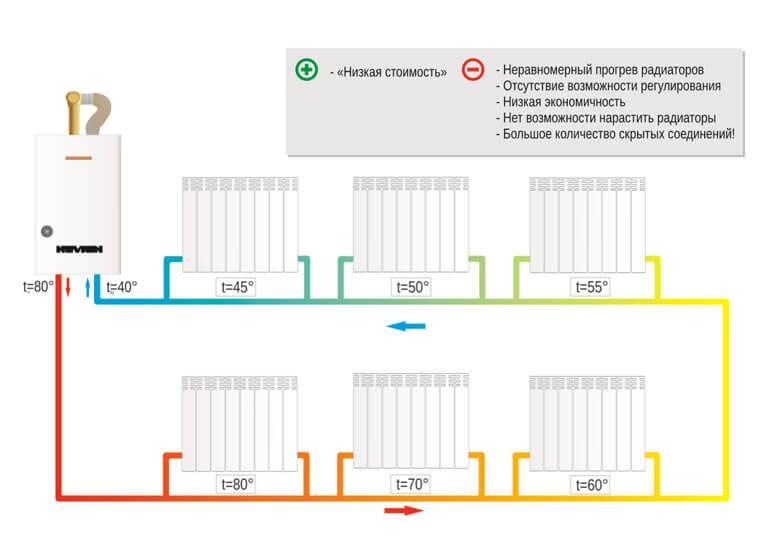 Ленинградская система отопления схема для двухэтажного дома
