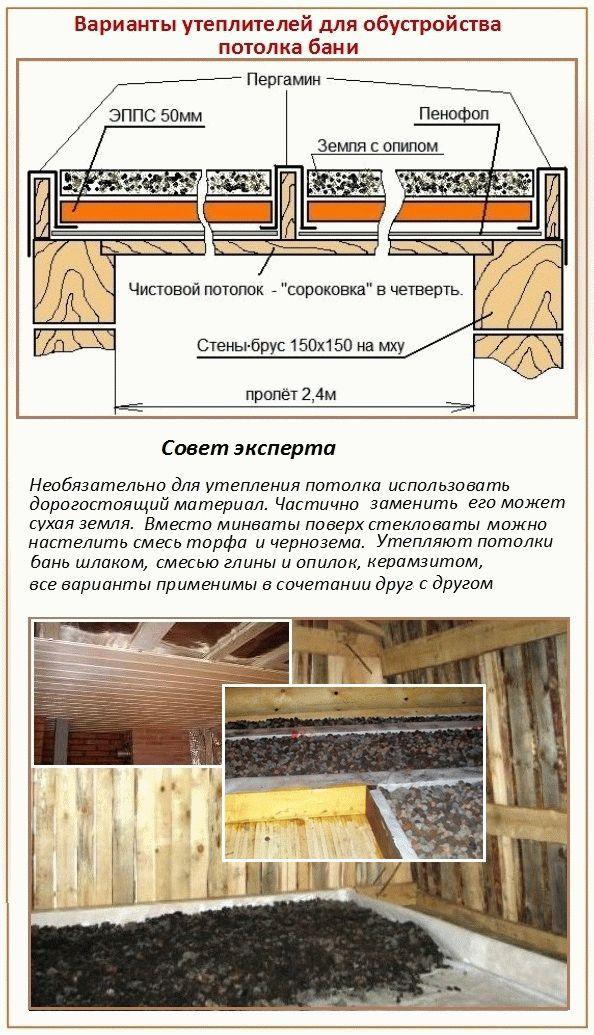 Утепление потолка керамзитом в частном доме деревянном: какой слой нужен, плюсы и минусы