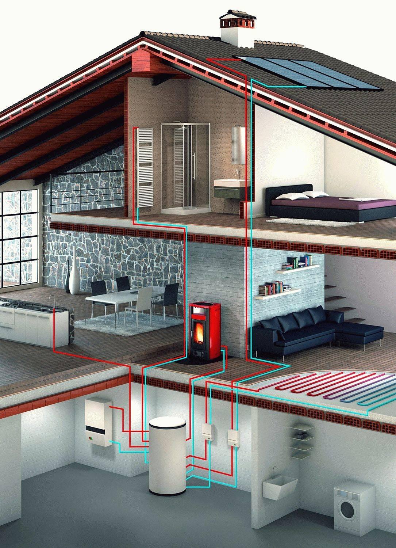 Системы отопления загородных домов: сравниваем варианты обогрева