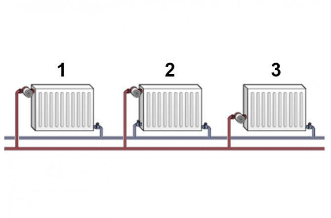 Схемы и способы подключения радиаторов отопления - нижняя подводка, диагональное и другие варианты