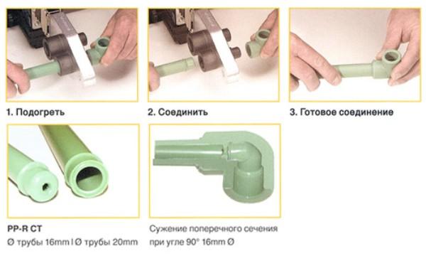 Пайка полипропиленовых труб своими руками - советы