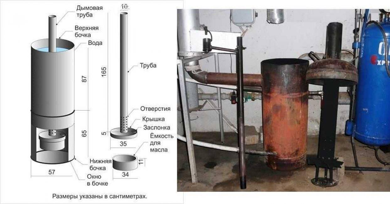 Создание печи на отработанном масле с водяным контуром