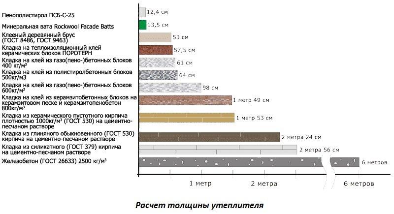 Гост 15588-2014 плиты пенополистирольные теплоизоляционные. технические условиягост 15588-2014 плиты пенополистирольные теплоизоляционные. технические условия