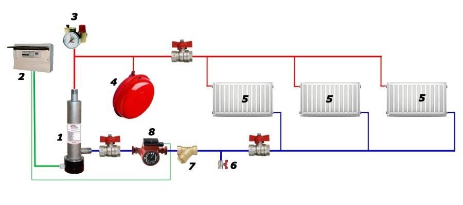 Самодельный электрокотел: своими руками для отопления дома и как сделать тэновый