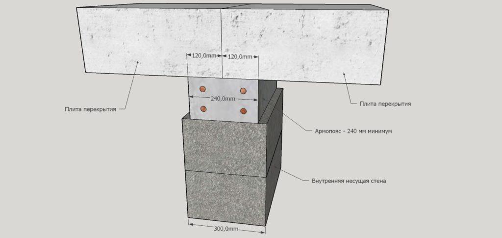 Армопояс на газобетон своими руками: монолитный и из кирпича
