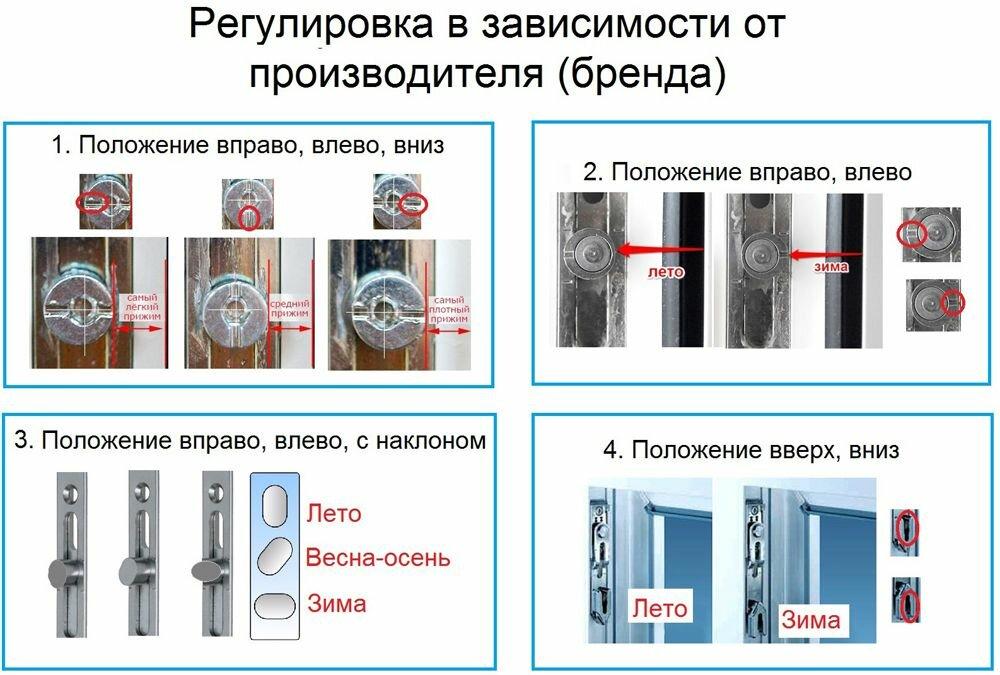 Как перевести пластиковые окна на зимний режим пошаговая инструкция