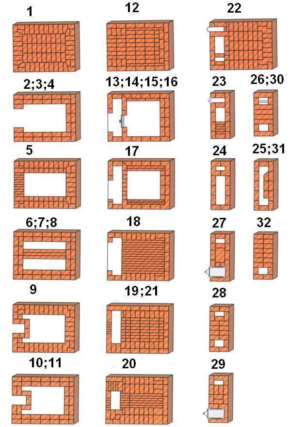 Как построить русскую печь своими руками: схема и проект кладки мини русской печи, чертеж для строительства из кирпича, размер конструкции, кпд, фото и видео примеры
