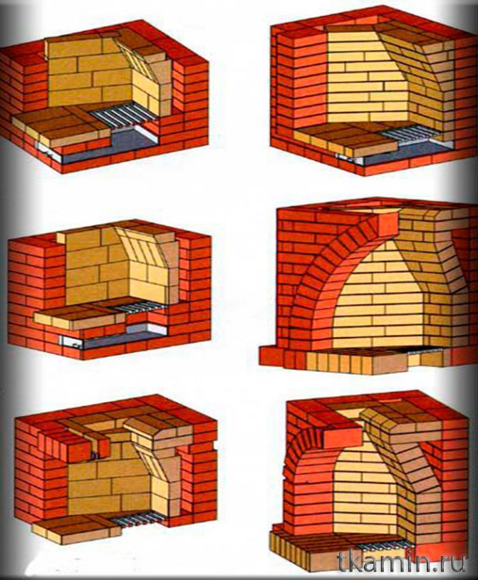 Популярные виды каминов и их особенности