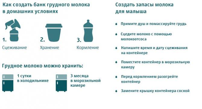 Можно ли греть сцеженное грудное молоко в микроволновке - west-stomatolog.ru