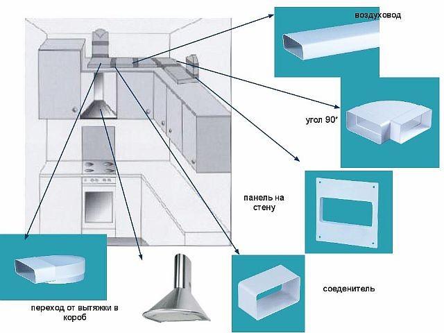 Приточно-вытяжная вентиляция (44 фото): какие бывают установки? как сделать вентиляционную систему по схеме своими руками?